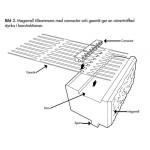 Megawall Connector Tillbehör till murar